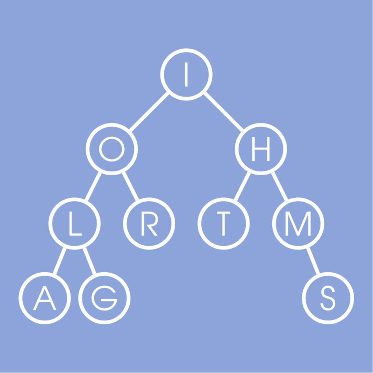 Algorithmic Toolbox course image