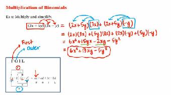 Intermediate Algebra course image