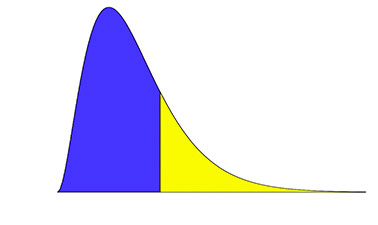 Introduction to Statistics: Inference course image