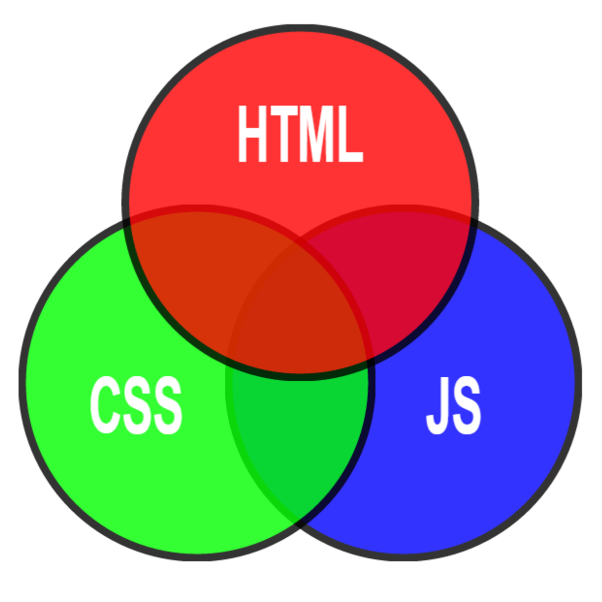 HTML, CSS and JavaScript course image