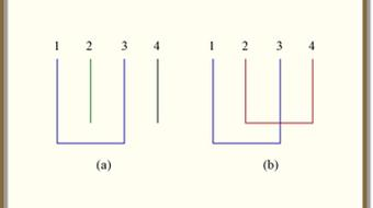 Infinite Random Matrix Theory course image