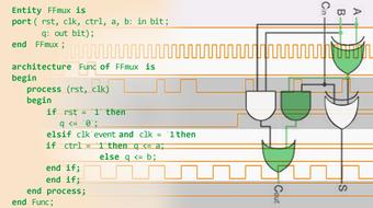 Sistemas Digitales: De las puertas lógicas al procesador course image