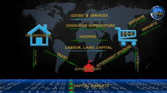A Layman's Guide to the U.S. Economy: Demystifying Economic Indicators (Part 2 - Computing the GDP) course image