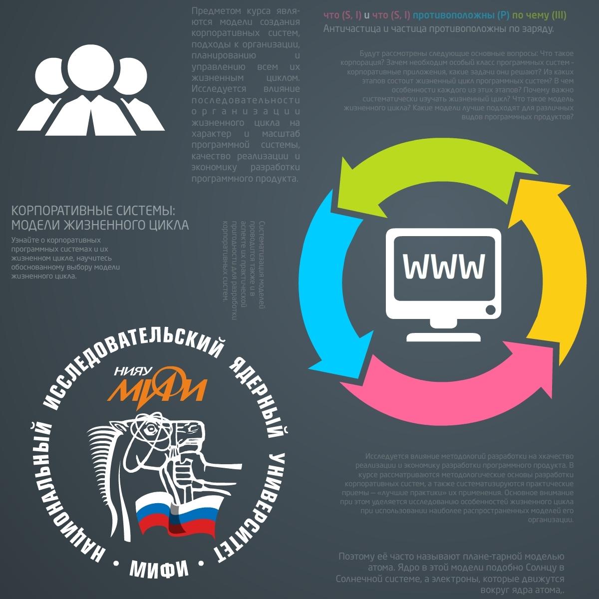 Разработка корпоративных систем. Часть 1. Модели жизненного цикла course image