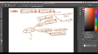 Idea Generation: Introduction to Mind Mapping course image