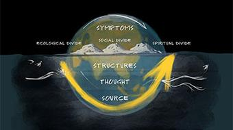 Awareness-Based Systems Change with u.lab - How to Sense and Actualize the Future  course image