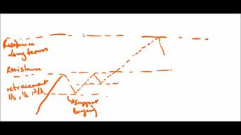 Technical Analysis of Financial Markets - Forex, Stocks, Bonds, Futures - Part 2 - Trend Analysis course image