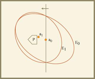 Advanced Algorithms course image