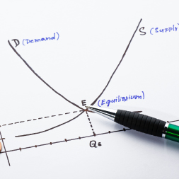 Laws of Supply and Demand course image