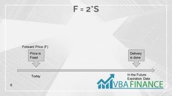 The Financial Derivatives Products For Financial Markets course image