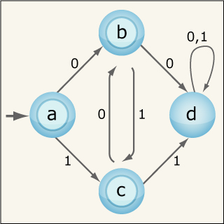 Automata, Computability, and Complexity course image