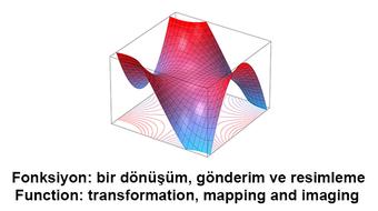 Çok değişkenli Fonksiyon II: Uygulamalar / Multivariable Calculus II: Applications course image