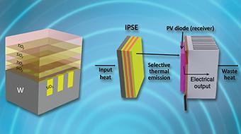 Nanophotonic Modeling course image