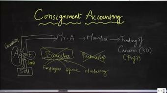 Accounting for Consignment course image