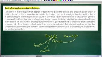 Self Balancing Ledger Part 2 course image