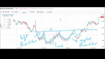 Technical Analysis of Financial Markets - Forex, Stocks, Bonds, Futures - Part 3 - Patterns course image