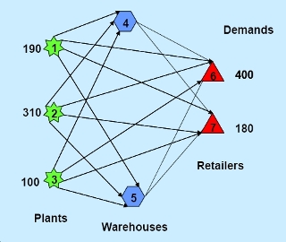 Network Optimization course image