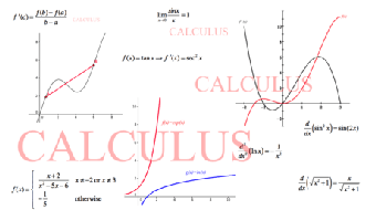 Preparing for the AP* Calculus AB and BC Exams (Part 1 - Differential Calculus) course image