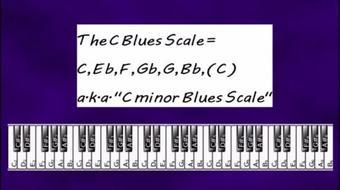 The Blues Piano Crash Course course image