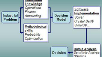 System Optimization and Analysis for Manufacturing course image