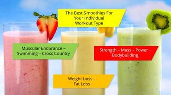 Best Pre-Workout Smoothie Recipes - For Your Personal Goals course image