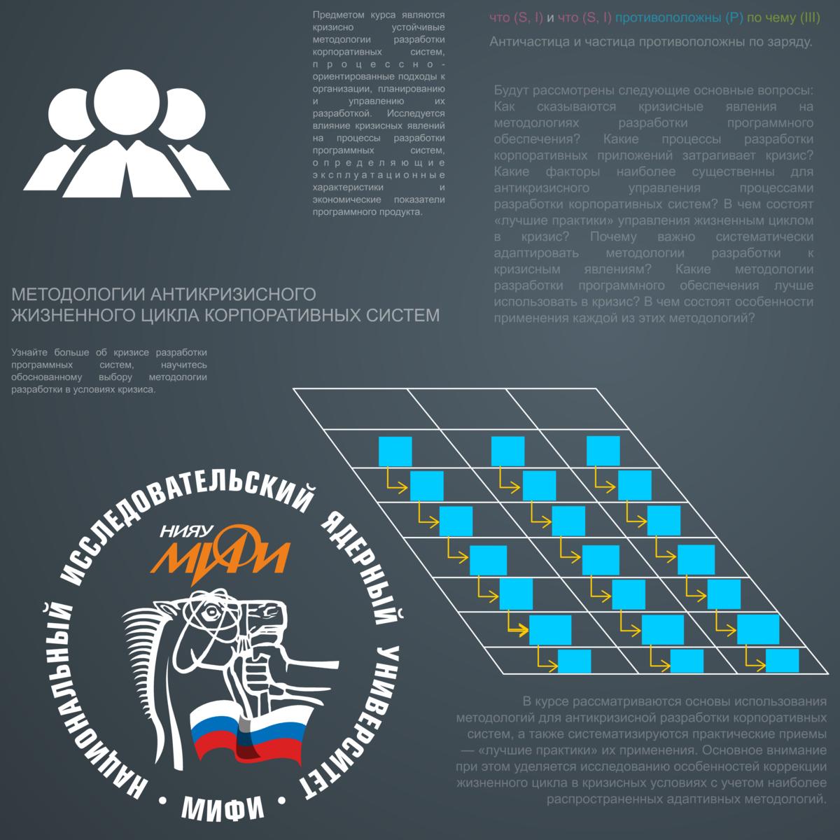 Методологии антикризисного жизненного цикла корпоративных систем course image