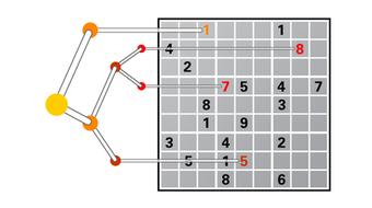Discrete Optimization course image