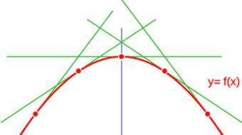 Bases Matemáticas: Derivadas course image