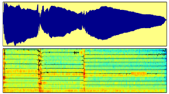 Audio Signal Processing for Music Applications course image