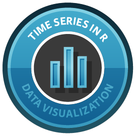 Visualizing Time Series Data in R course image