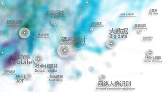 大数据与信息传播         Big Data and Information Dissemination course image