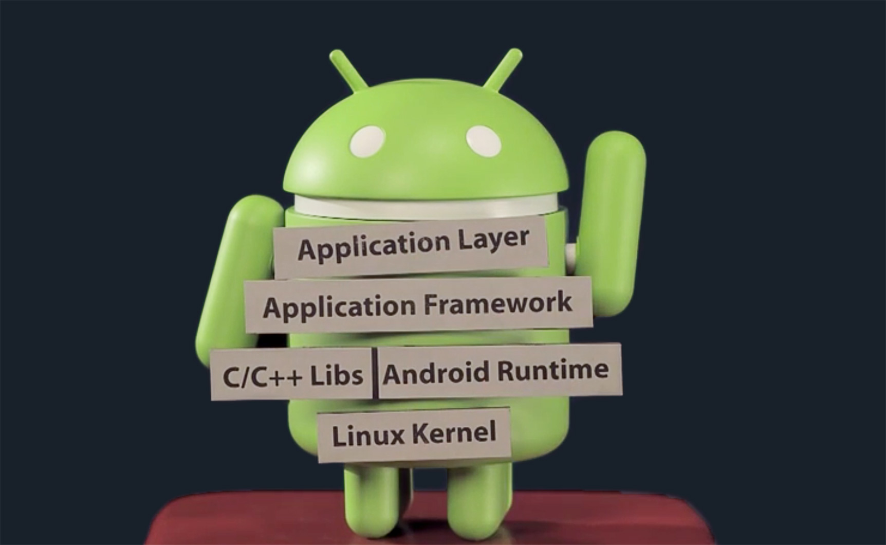 Udacity Android App