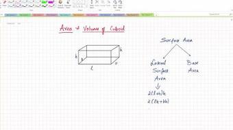 Quantitative Aptitude Volume and Surface Area course image