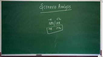 Sensitivity & Scenario Analysis for CA / CFA / CPA Exams course image