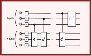 Quantum Computation course image