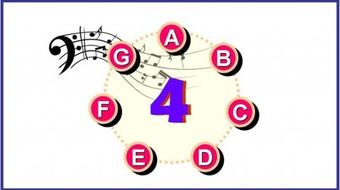 Read Music Notes Fast # 4:  Read 11 Bass Clef with Speed course image