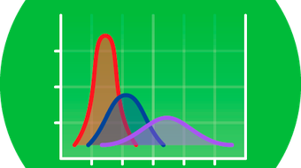 Probability Distributions course image