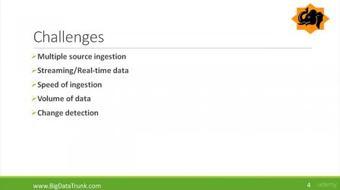 Big Data Internship Program - Data Ingestion course image