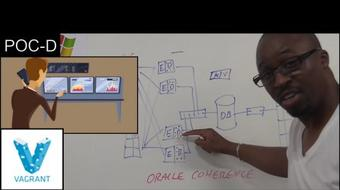 Real World Vagrant For Distributed Computing - Part I course image