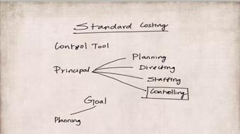 Cost Accounting Standard Costing Techniques (for Prof. exam) course image