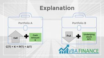 The Strategies For Options Derivatives In Investment Banking course image