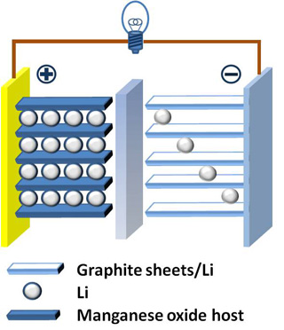 Electrochemical Energy Systems course image
