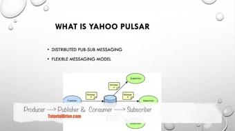 Complete Yahoo Pulsar Tutorial for beginners course image