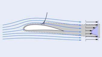 Introduction to Aerodynamics course image