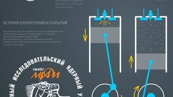 История изобретений и открытий — Вторая история человечества course image