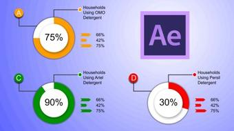 Adobe After Effects Expressions: Create Motion Infographics - Pie Graph course image