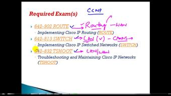 CCNP Switch 642-813 Implementing Cisco IP Switched Networks course image