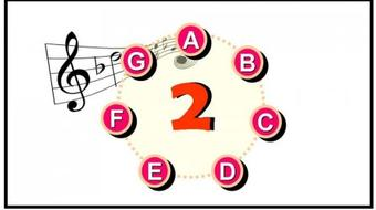 Read Music Notes Fast # 2:  Read 22 Music Notes in 7 Days course image