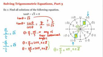 Pre-Calculus course image