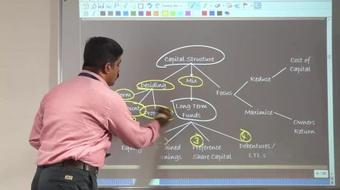 Capital Structuring Techniques - Talking Head Course course image